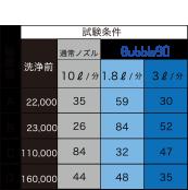 img_chart01.png